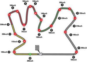 Losail Intl circuit